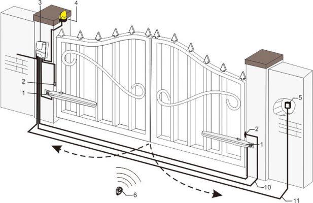 Sơ đồ lăp đặt Motor Điều Khiển Cửa Cổng Mở Cánh Âm Sàn Beninca