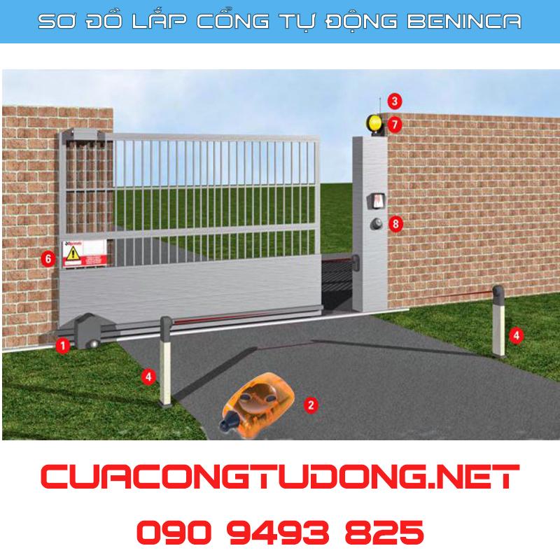 Sơ đồ Motor - Điều khiển trượt cửa cổng tự động beninca khi lắp đặt